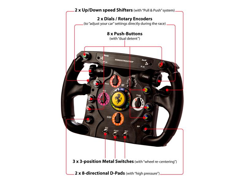 FerrariF1WheelAdd-On guide